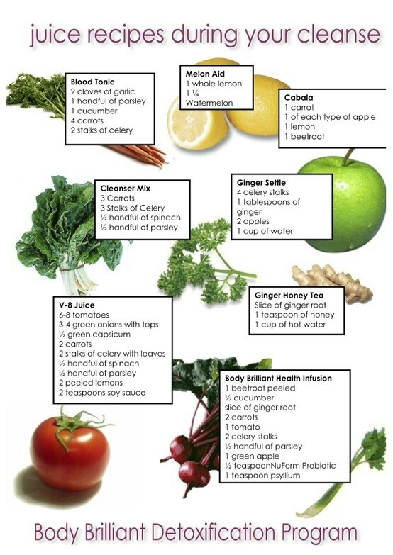 Cleansing and delicious juice recipes