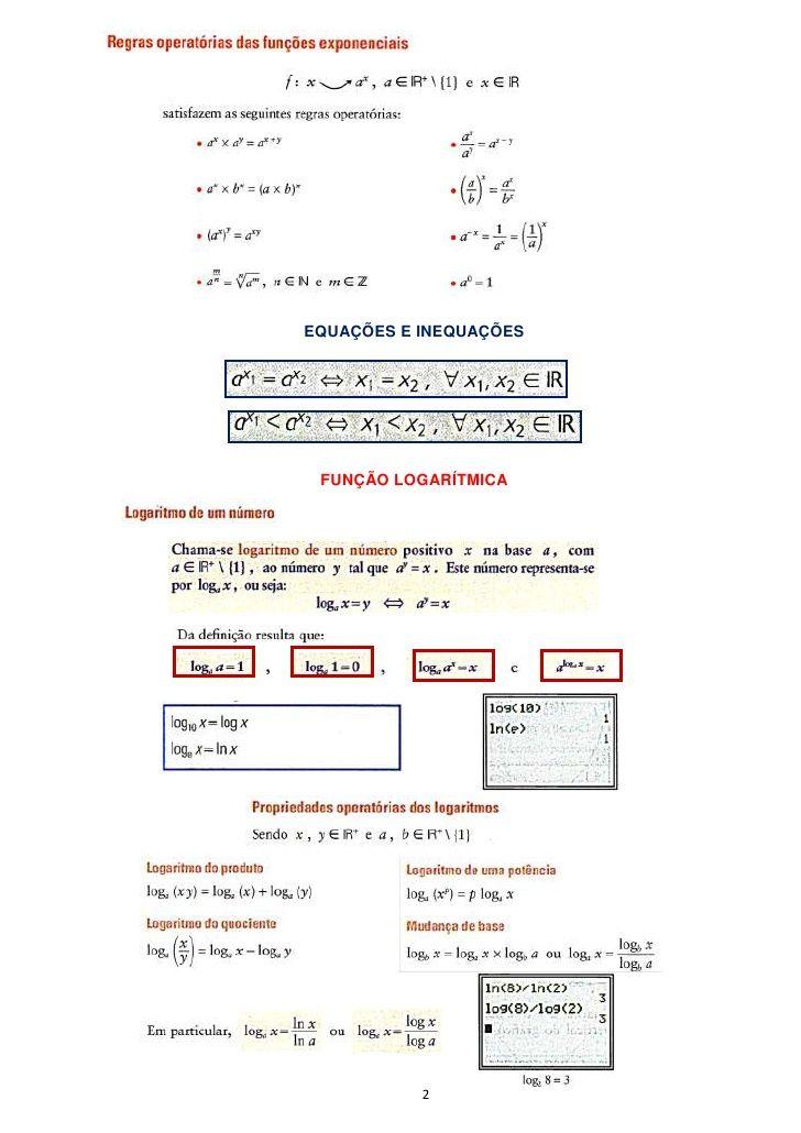 Funcao Quadratica Funcoes Matematica Matematica Enem Ensino De Matematica
