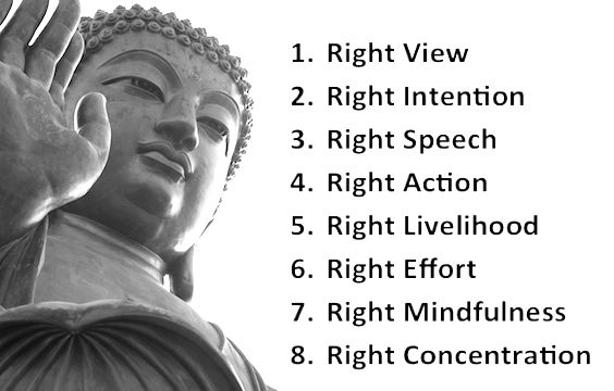 The Noble Eightfold Path is one of the principle teachings of Buddha. It was described by Buddha as the way leading to the end of suffering (dukkha) and the achievement of self-awakening. The eight paths are listed above.