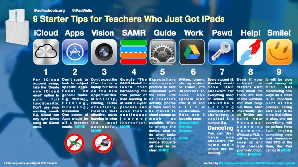 So you finally got a class set of iPads and you are not sure what to do next and where to start? Here is a very simple list of tried and true tips to help.