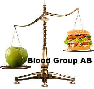 Rainbow Gospel Radio | Type AB Blood Group - Weight loss