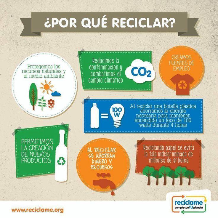 #Reciclar, no olvides clasificar y depositar en el contenedor adecuado