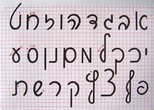 how to write mazel tov in hebrew script