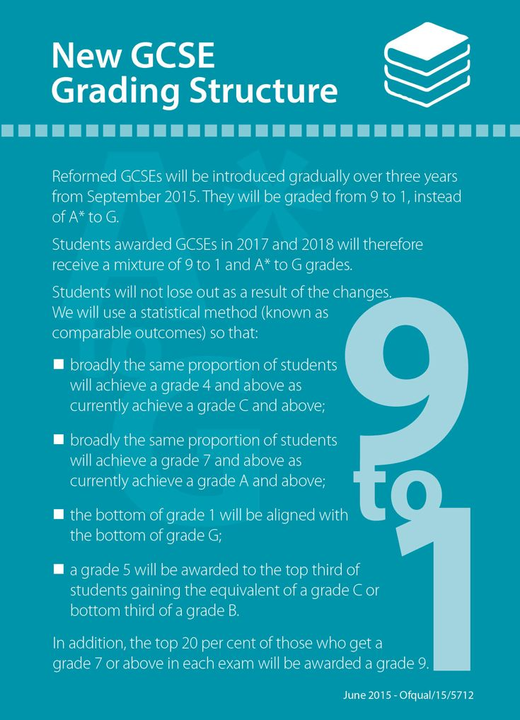 OCR GCSE grades? How do GCSE marks add up to the final grade?