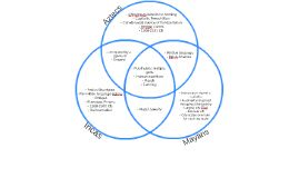 In R is there a way to display hierarchical clustering in a venn diagram