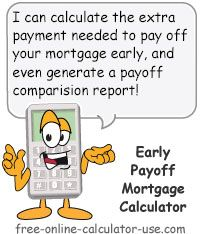 Mortgage Payoff Goal Calculator:  This free online calculator will calculate the amount you will need to add to your monthly house payment in order to pay off your mortgage within your desired time frame. Plus, the calculator will also calculate the amount of interest you will save by paying off your home loan ahead of schedule.