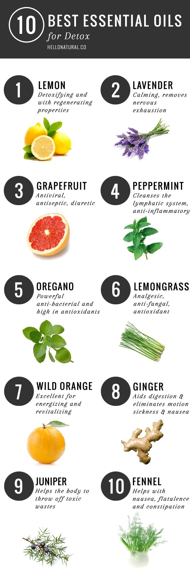 10 Best: Essential Oils for Detox | http://hellonatural.co/essential-oils-for-detox/