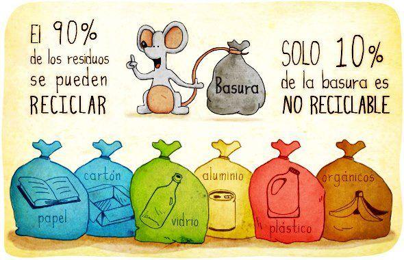 Cómo reciclar en casa, en el colegio, en la oficina... unos consejos para el día a día: ¡Hay que reciclar todo lo que podamos!!! No es un esfuerzo ni un gasto extra... Sólo hay que acostumbrase.