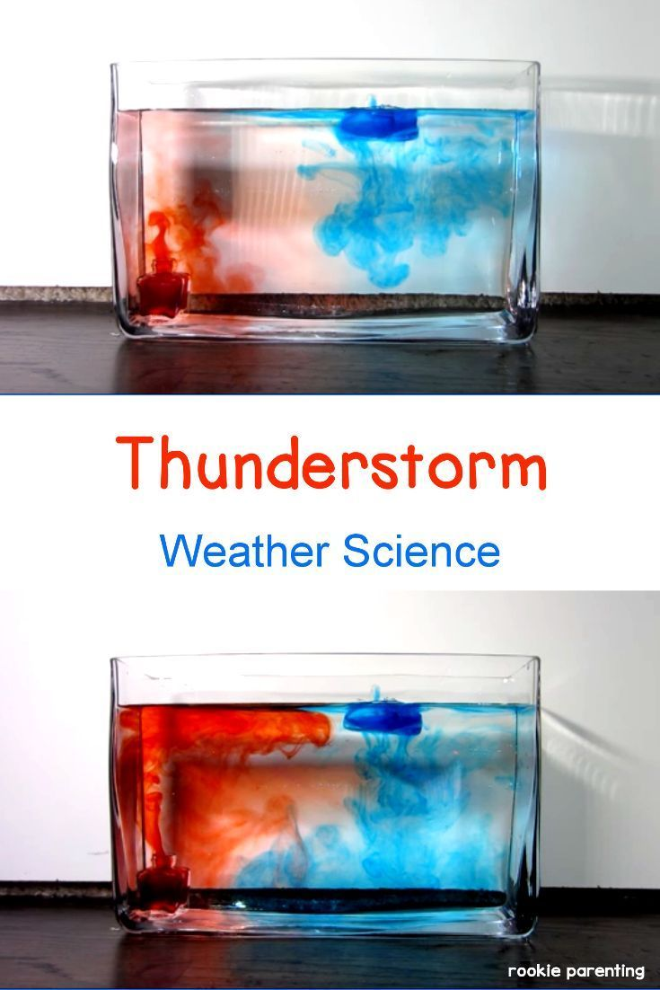 Thunderstorm Science Experiment - Make your own thunderstorm at home! Watch a convection current form right before your eyes. | Weather Science For Kids