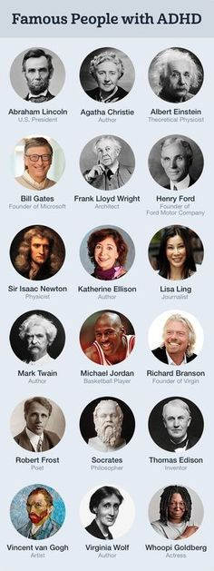 Famous People, Men and Women with ADHD/ADD