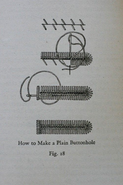 How to sew:Button hole