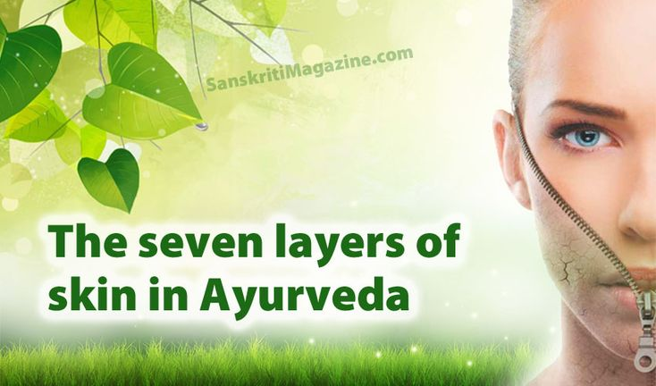 The skin is a complicated structure with many functions. It is commonly known that there are three primary layers of skin on a human body. According to Acharya Sushruta, in Ayurveda there are