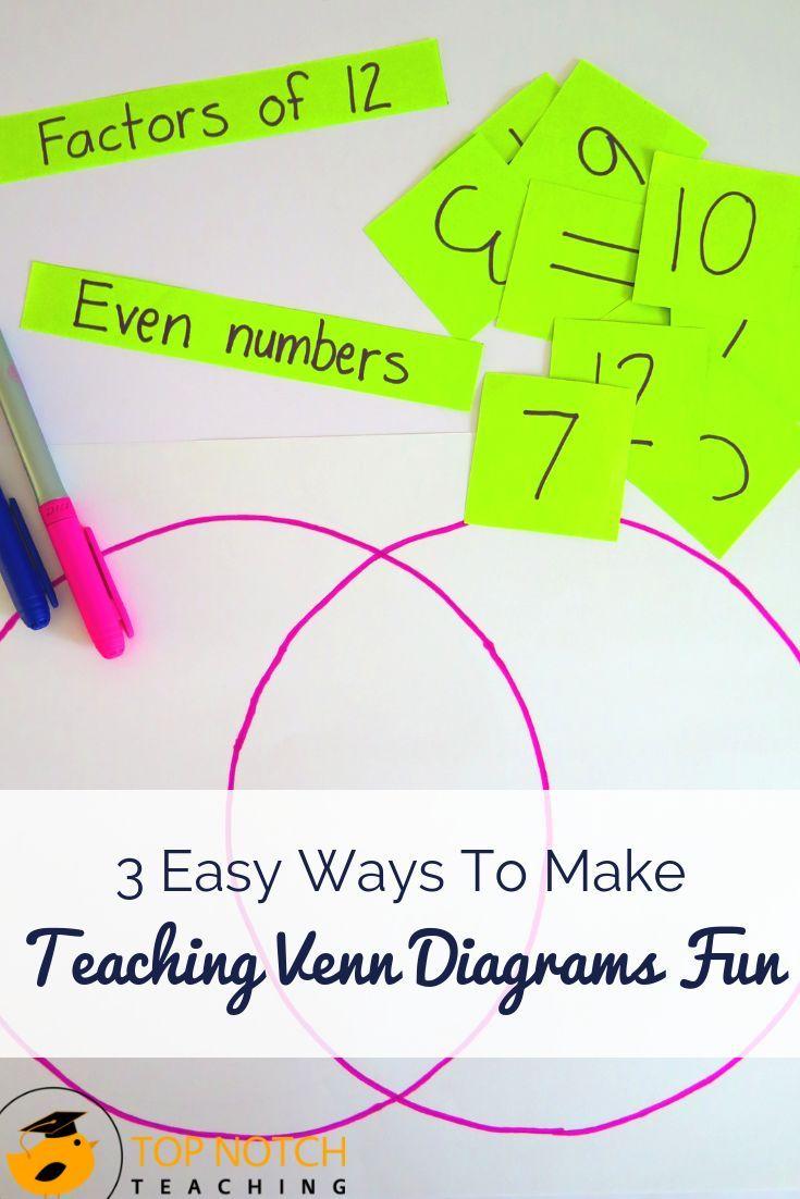 3 Easy Ways To Make Teaching Venn Diagrams Fun Top Notch Teaching Middle School Math Resources Teaching Have Fun Teaching [ 1102 x 735 Pixel ]