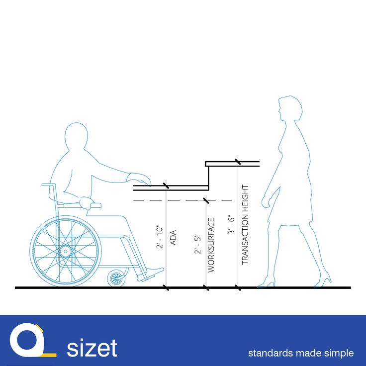 Ada Reception Desk And Transaction Height For Interior Design Sizetstandards Sizet Standard