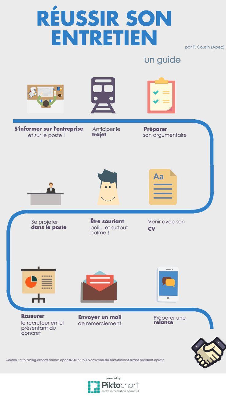 Ecommerce (@InfosEcommerce)