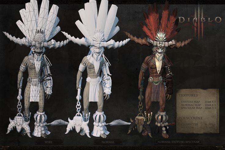 GGSCHOOL, Designer 조희상, Student Portfolio for game, 3D Character Design, www.ggschool.co.kr