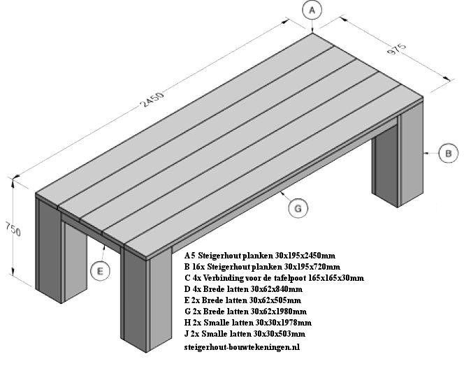 Maak zelf een tuintafel van steigerhout met deze gratis bouwtekening.