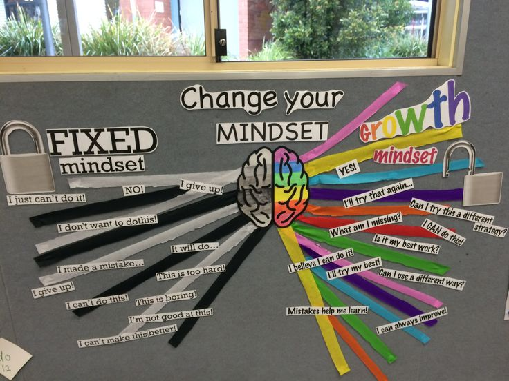 My growth mindset wall in my year 4 classroom. The kids loved it and it was fantastic to here them acknowledging fixed mindset statements they use and identifying what they could change them to!