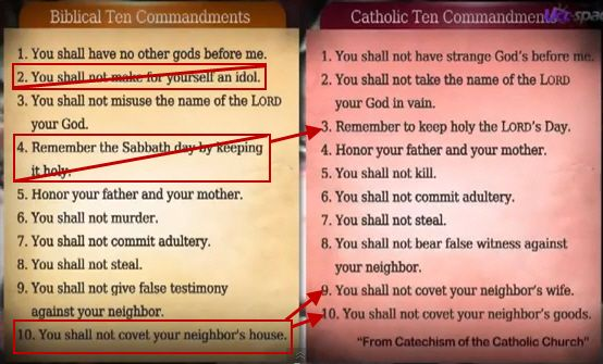 The Roman Catholic Church changed the Ten Commandments. The papacy insist that it has the authority to change God's Laws.  He will speak against the Most High and oppress his saints and try to change the set times and the laws. The saints will be handed over to him for a time, times and half a time. (Daniel 7:25)