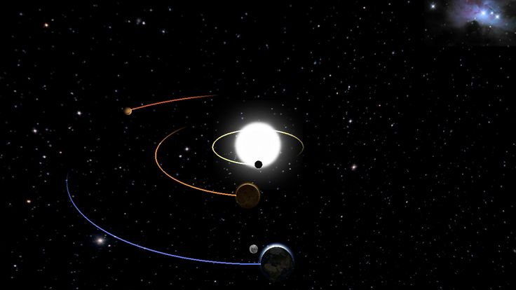 Top 5 Interesting Things About Our Solar System