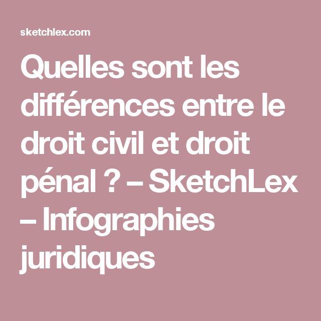 Quelles sont les différences entre le droit civil et droit pénal ? – SketchLex – Infographies juridiques