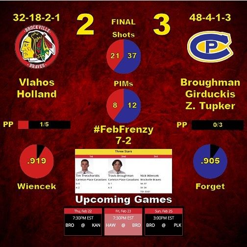 #BROvsCPC #Infographic from today's game in Carleton Place. #BeBoldBeBrave  #FebFrenzy...