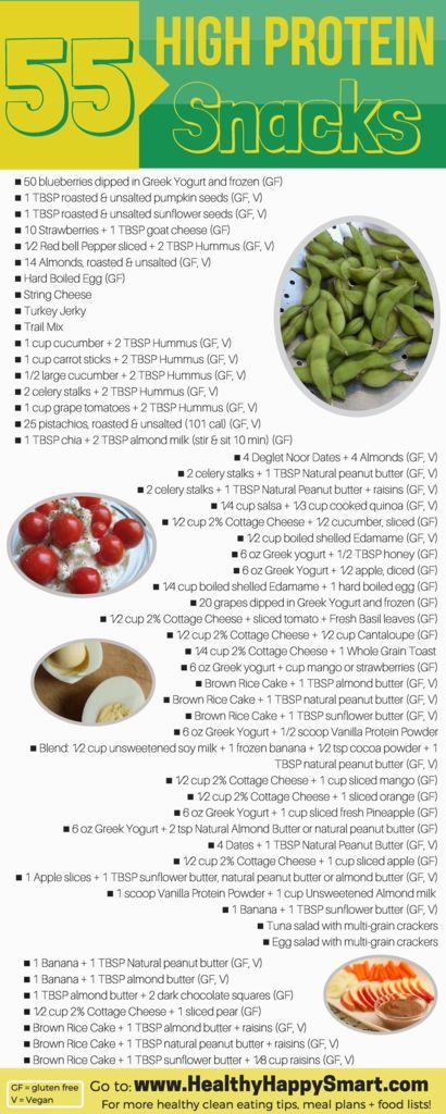High protein snacks. A huge list of healthy snack ideas. Great for anyone trying to eat healthy and lose weight. Weight loss snack ideas. PDF infographic.