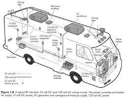 Rv Power Receptacle also Wiring as well 30a Rv Plug Wiring Diagram in addition 120 Volt Outlet Diagram in addition Wiring Diagrams Monaco Rv 2005. on 50a rv wiring diagram