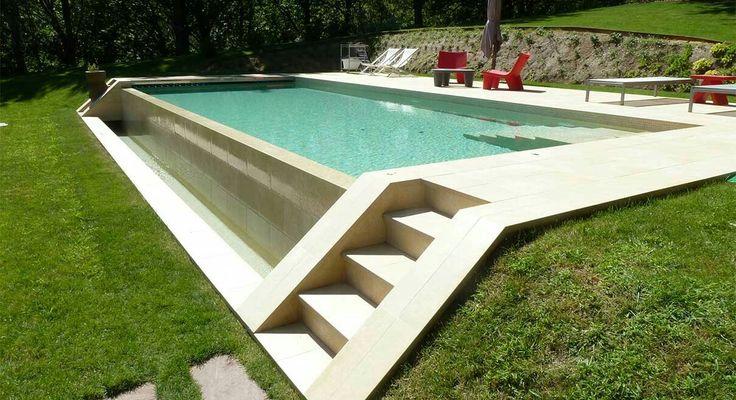 Pool design to account for grade change   Backyard pool ...