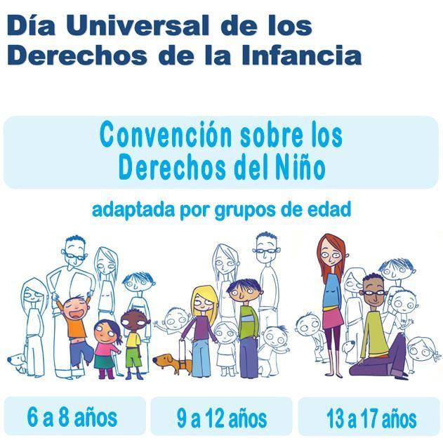 La Convención de los Derechos del Niño (CDN). Proyecto conoce tus derechos.