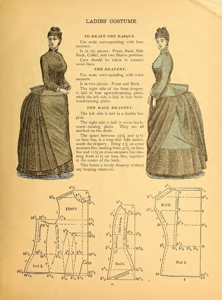 What We Did When The Power Went Out (Sewing In Walden): Ladies' Costume II 1888