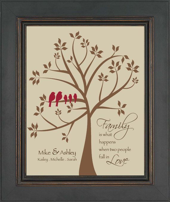 FAMILY TREE Sign  Gift for Parent's by KreationsbyMarilyn on Etsy, $15.00
