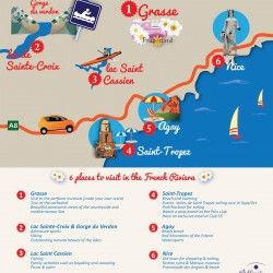 Day trip ideas - South of France