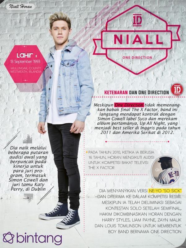 Niall Horan adalah satu-satunya anggota One Direction lahir di luar Inggris, dan dia adalah anggota termuda kedua dari One Direction. Dia mengaku terinspirasi oleh musik klasik dari vokalis dunia, Michael Bublé. #NiallHoran #OneDirection #MusicBio #Bintang #Indonesia