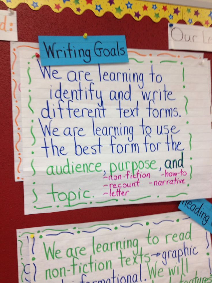 New writing learning goal - sort of a broad goal because I will quickly teach the forms. Then want to move more into the 6 traits and choosing a form for the audience, purpose and topic.