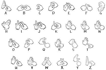Auslan Alphabet