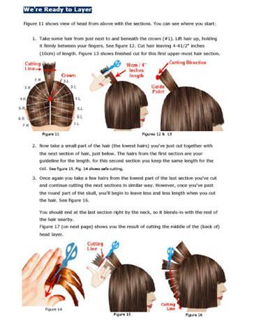 Short instructions per hairstyle cutting with short shifts (messy version)