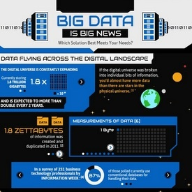 1.8 Trillion Gigabytes of Data, and Growing: Amount, Data Analysis, Gadgets, Articles, Around The Worlds, Data Flowing, Trillion Gigabytes, 1 8 Trillion, Growing
