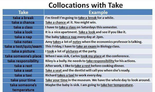 "Forum | ________ Learn English | Fluent LandCommon English Collocations with ""Take"" 