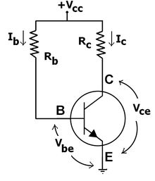 it is often used in circuits where transistor is used as a switch. However, one application of fixed bias is to achieve crude automatic gain control in the transistor by feeding the base resistor from a DC signal derived from the AC output of a later stage.