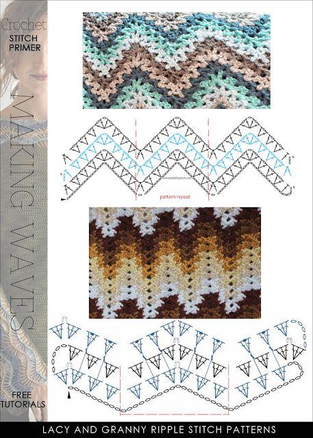ondas-varios esquemas