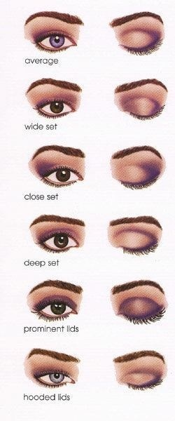 Eye shadow ideas! Choose color/colors of your choice!