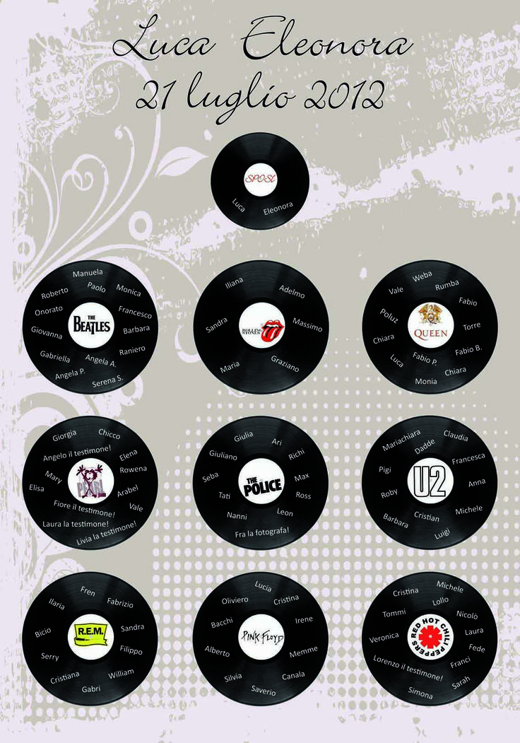 tableau tema musicale - Cerca con Google