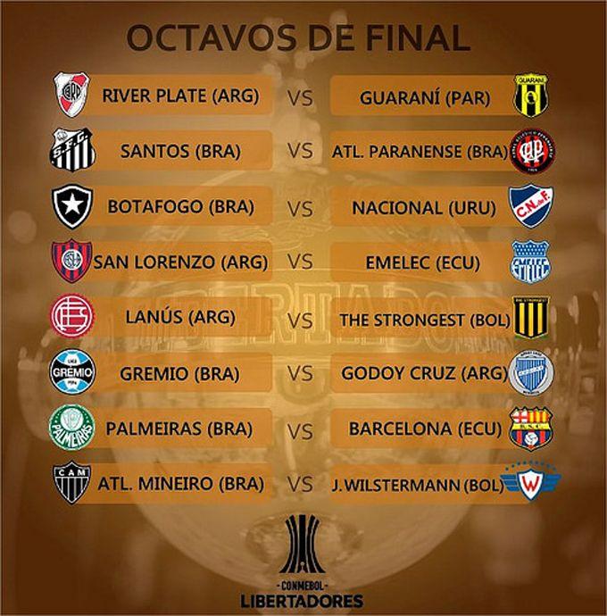 La imagen: así quedaron los octavos de final de la Copa Libertadores #Deportes #Fútbol