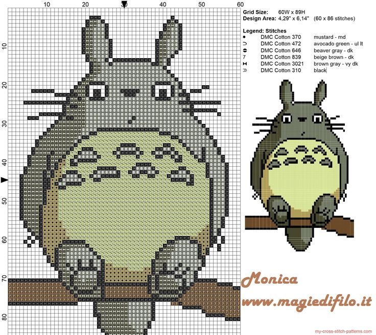 Totoro cross stitch pattern - More DIY can be found at http://totorosociety.com/totoro/diy-tutorial/