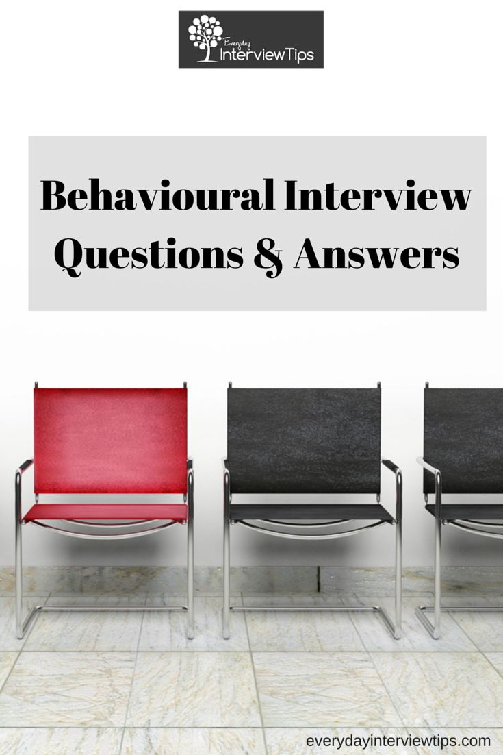 Behavioural Interview Questions And Answers Everydayinterviewtips