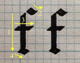 shows the whole alphabet The Pensive Pen: Technique - Gothic Textura Quadrata: An Alternate Ductus