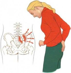 One of the most missed causes of low back pain is dysfunction of the SI joints.  Chiropractors correct the dysfunction of the joints not just cover up the pain with medications.  This allows you to get back to living a pain free, active lifestyle once again.: Si Joints, Pain Free, Low Back Pain, Exercise, Chiropractic, Joint Dysfunction Pelvic Si, Living, Si Joint Pain