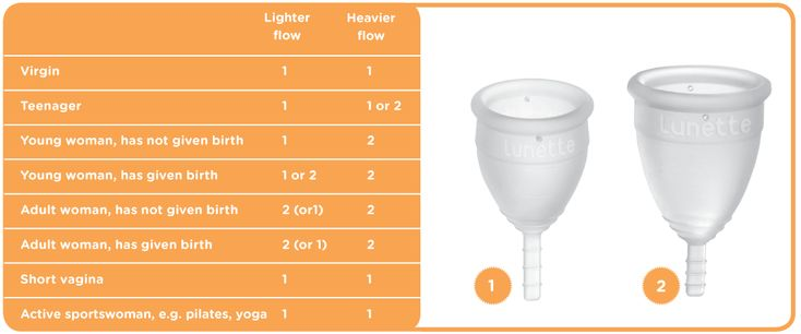 lunette cup sizing | Reusable Menstrual Products | Pinterest ...