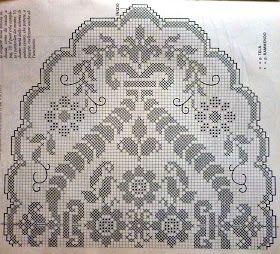 crochet em revista: Rendas floridas